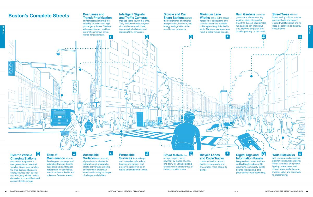 Boston Complete Streets Design Guidelines – Toole Design