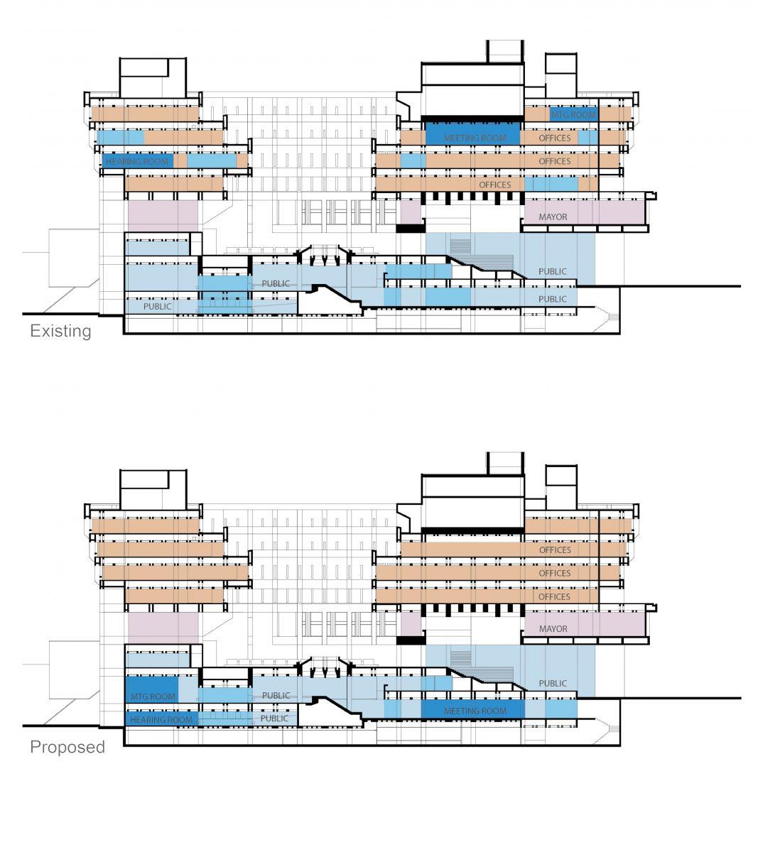 Rethink City Hall: Boston City Hall & Plaza Master Plan