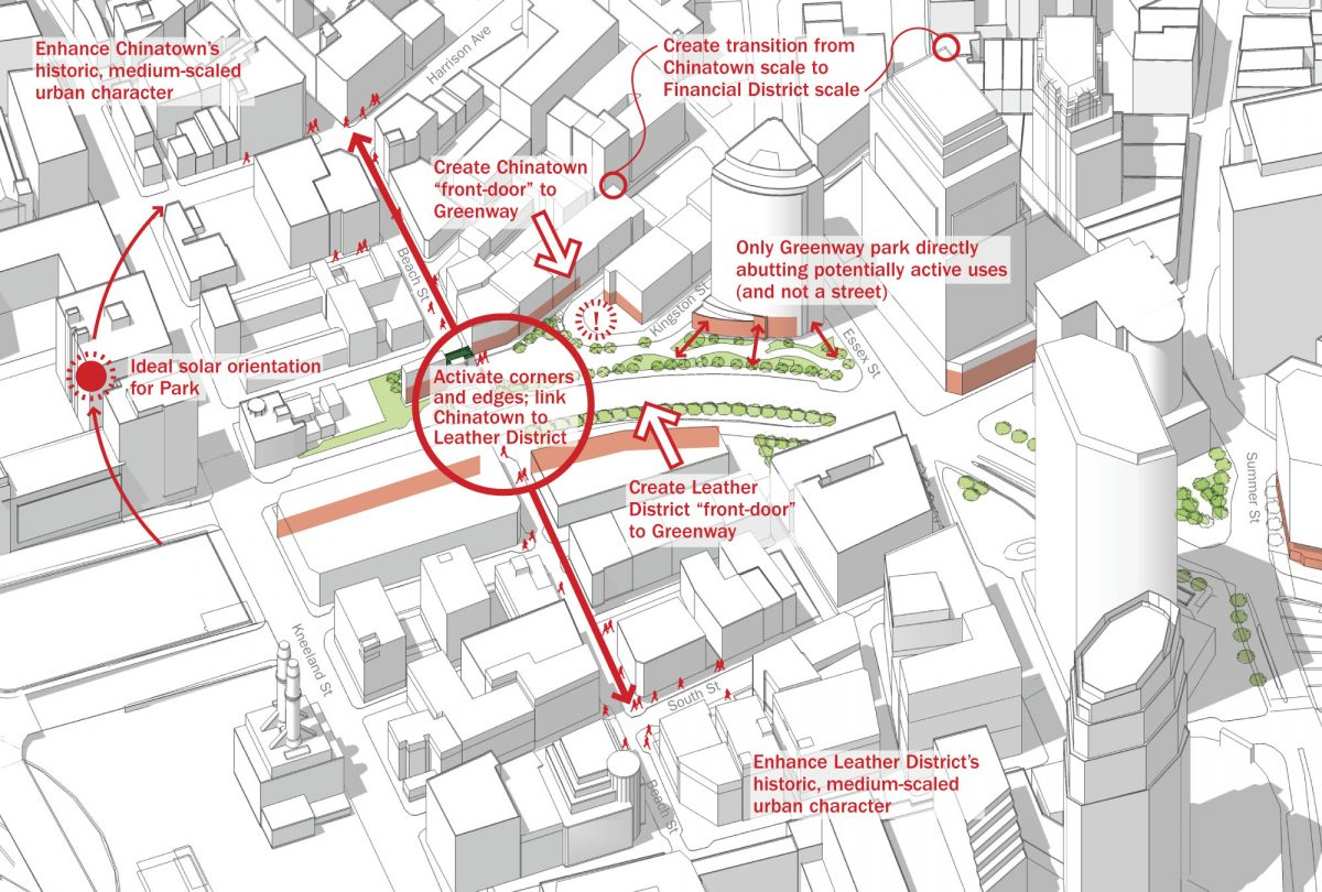 Boston Greenway Planning Study Utile Architecture Amp Planning