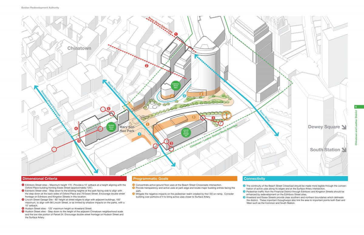 Boston greenway planning study utile architecture planning chinatown opportunities final guidelines 2010 05 20export 7 sciox Choice Image