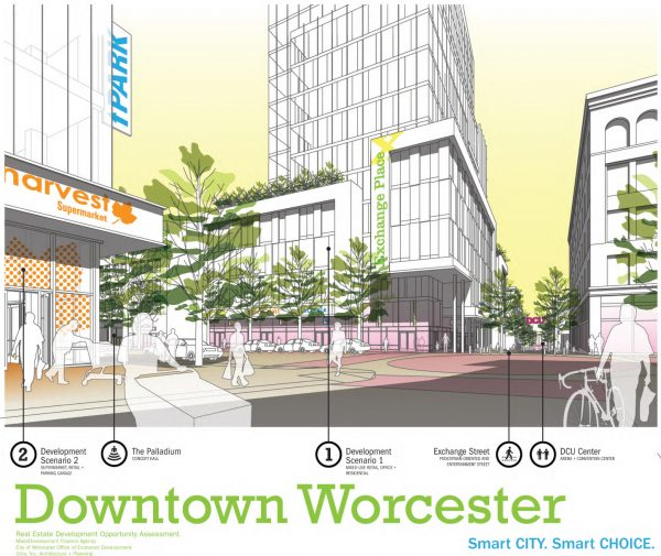Worcester Development Opportunity Assessment