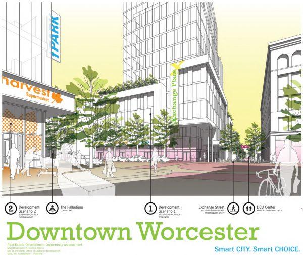 Worcester Development Opportunity Assessment
