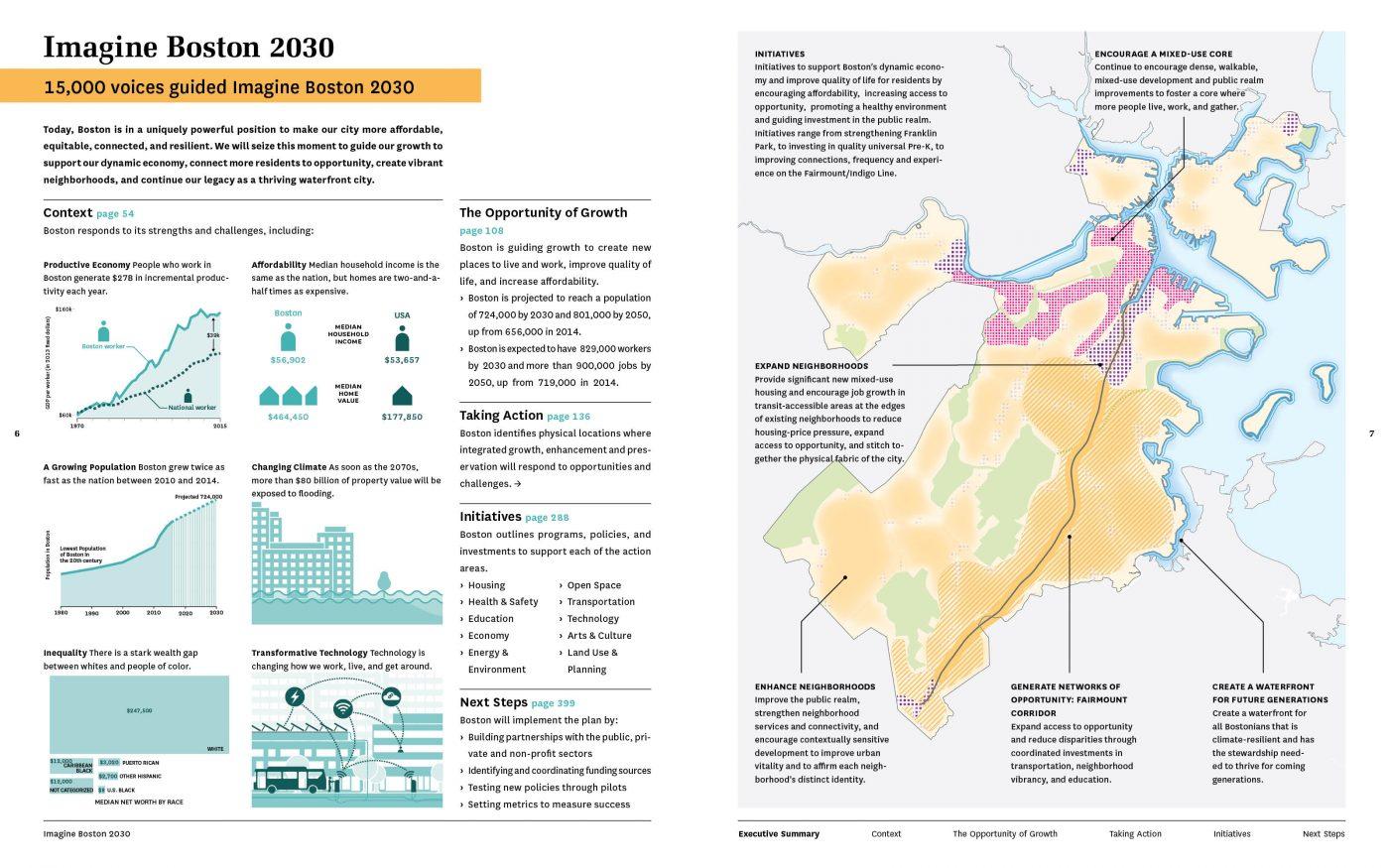 imagine boston 2030  u2013 utile architecture  u0026 planning
